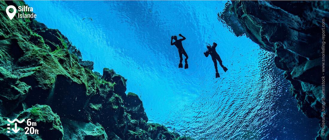 Snorkeling dans la faille de Silfra, Islande